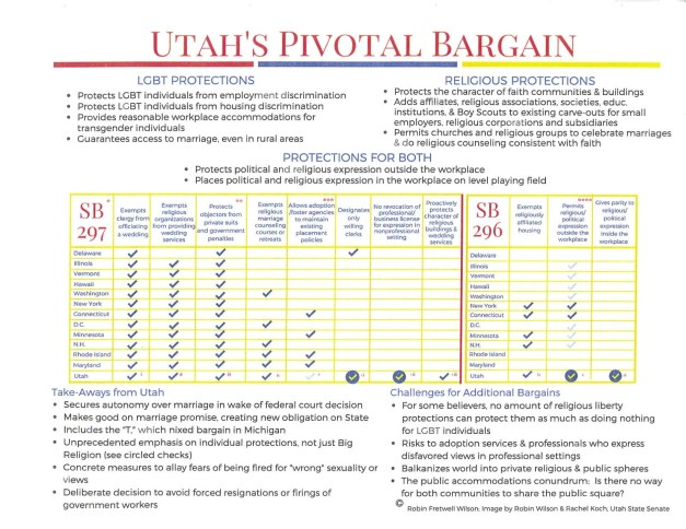 Utah's Pivotal Bargain JPEG