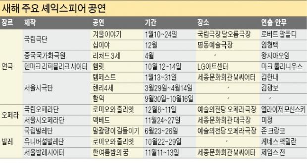 list_Hangyung
