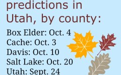 """Fall season prediction dates according to data compiled by """"TIME Magazine"""" (Cassidy Hansen)"""