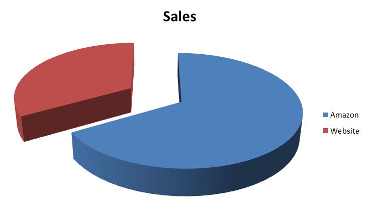 Income_graph