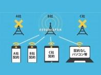 「00000JAPAN」の設定方法│スマホの他PCやタブレットもOK(docomo、au、softbank共通)
