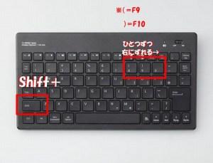 TK-FBK052マルカッコカギカッコ入力方法Bluetoothキーボード