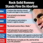 Romney and Contraception