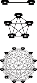 Metcalfes Law And The Network Effect