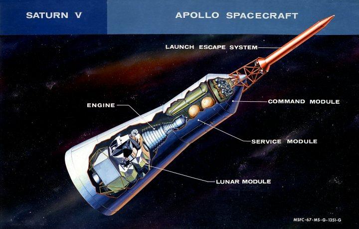 Apollo Capsule Partition