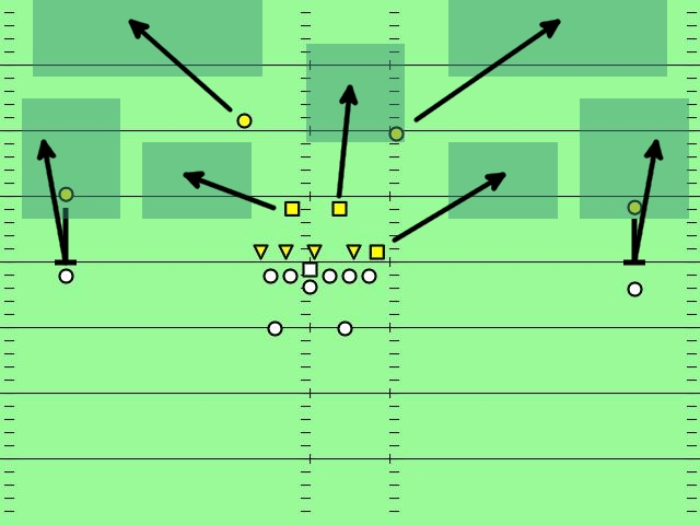 Image result for football defense