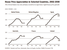 Government policies and the subprime mortgage crisis - Wikipedia