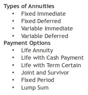 300px Types of annuities