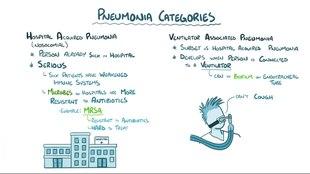 File:Pneumonia.webm