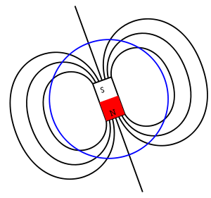 Diagram of Earth's magnetic field lines includ...
