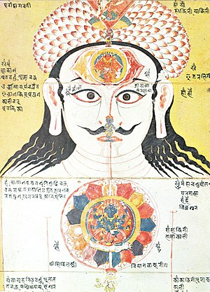 Crown, Brow, Throat Chakras, Nepal 17th Century