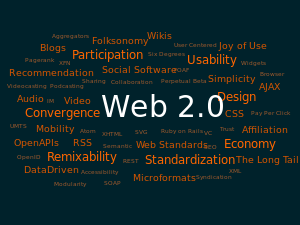 English: A tag cloud (a typical Web 2.0 phenom...