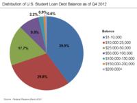 New Jersey student loan program - Wikipedia