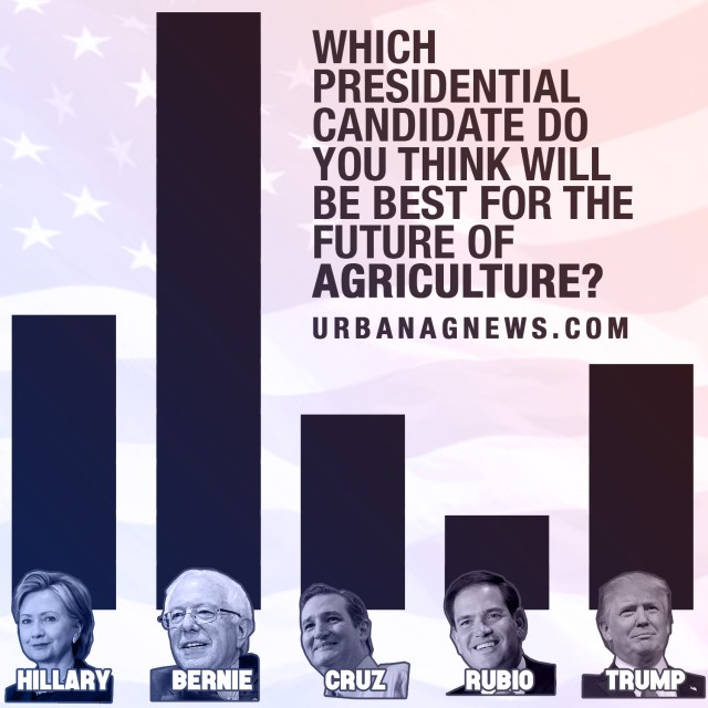 presidential-ag-2016-results