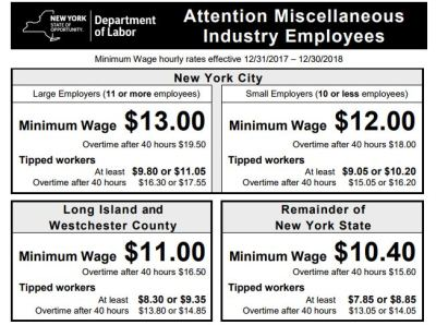 New York Governor Announces Minimum Wage Hikes, Tax Cut for Middle-Class