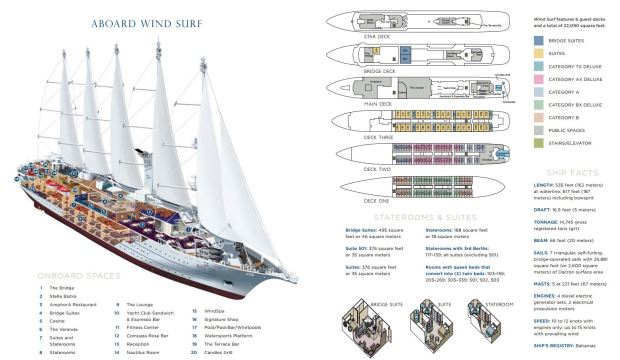 Wind Surf deck plan