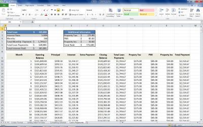 Mortgage Loan Calculator Using Excel | TurboFuture