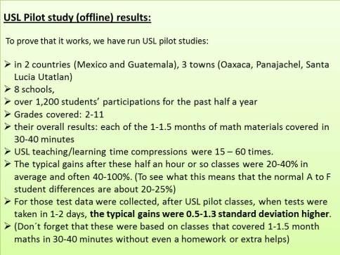 USL Pilot study results