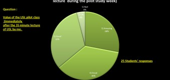 Incredible USL pilot study reports for the world