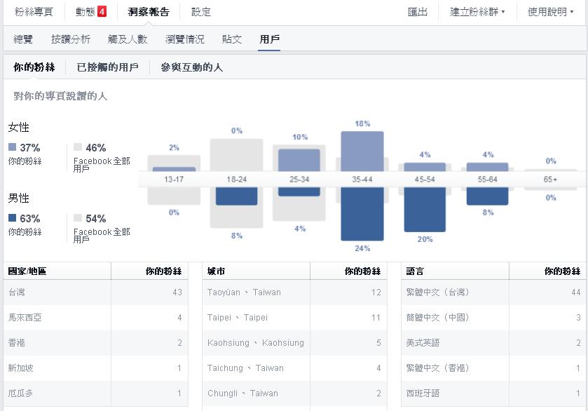 p截圖-成功學2粉絲