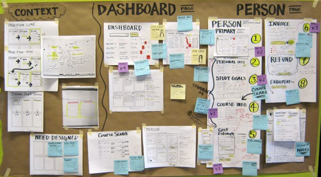 Sketchboard full of paper wireframe templates, sticky notes, and scanned pages from my notebook.