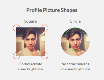 profile-picture-shapes