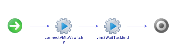 Update Port Group for vSwitch