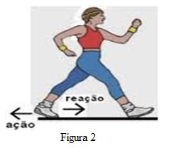 terceira Lei de Newton homem andando