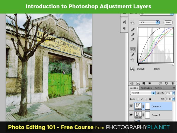Intro to Photoshop Adjustment Layers