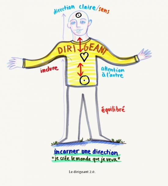 facilitation-graphique-17042014-dirigeant