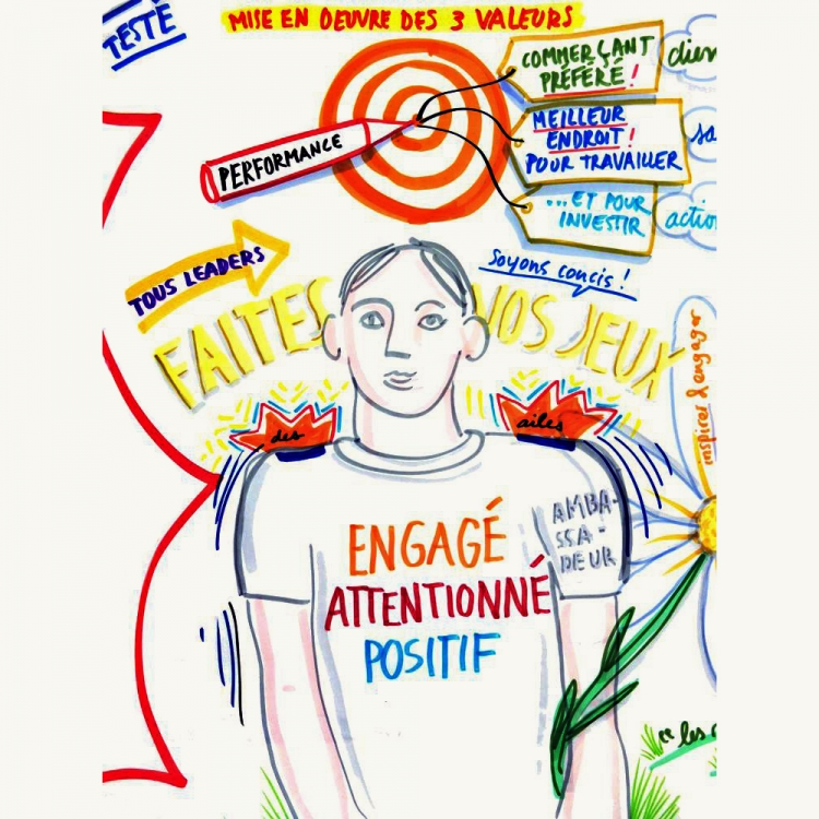 facilitation-graphique-engagement