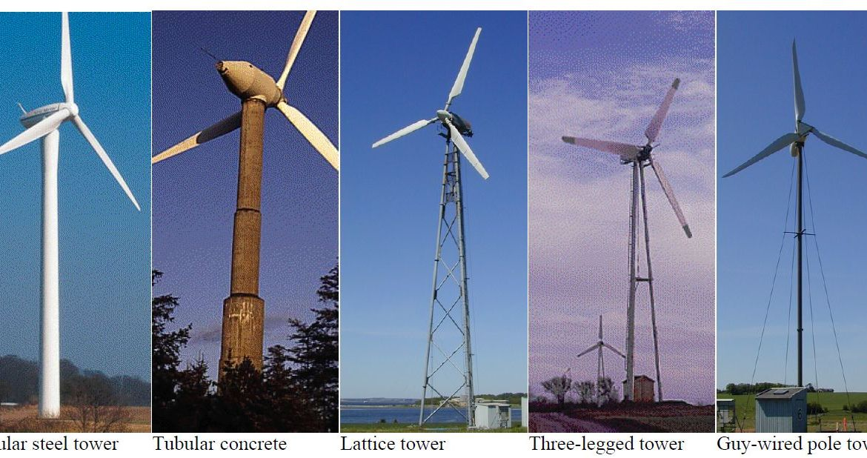 Turnurile de susținere ale turbinelor eoliene se impozitează cu fundație sau fără?
