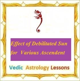 Effect of Debilitated Sun for  Various Ascendent