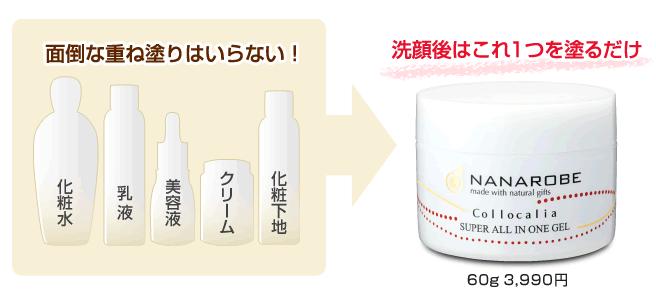 出典:nanarobe.net