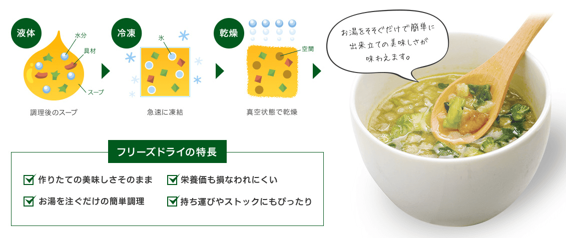 置き換えダイエット!野菜たっぷりの栄養補給!【クレンズスープ<グリーン&オニオン・ミネストローネ>】