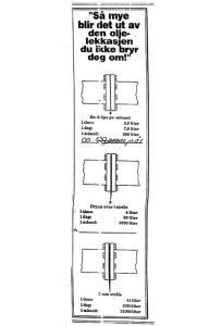 Hydraulikk dråper