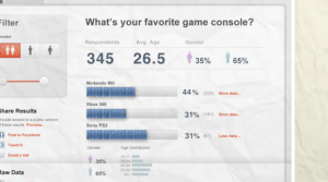 Crowdtap poll