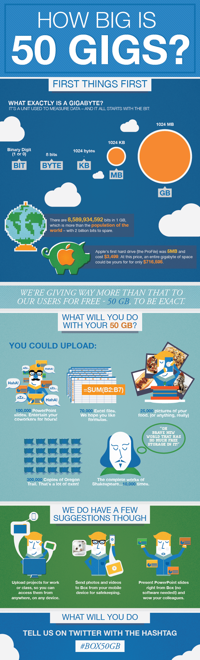 box-50GB-infographic