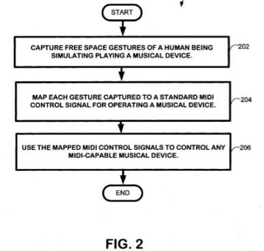 Microsoft_MIDI_Kinect_Patent