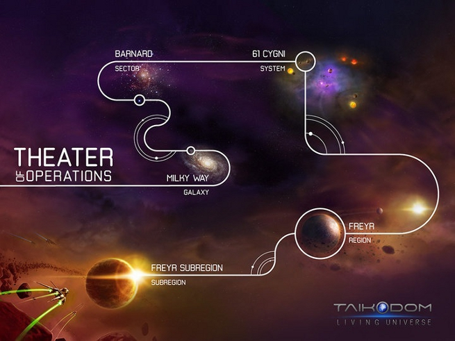 Taikodom space map