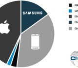 apple-samsung-web-traffic