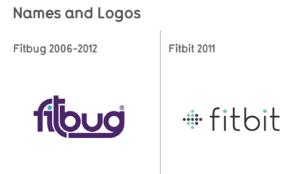 fit_logos