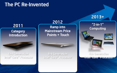 haswell reinvent