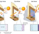 Diagram showing how Heliotrope smart glass works