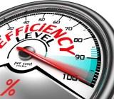 Measuring capital efficiency