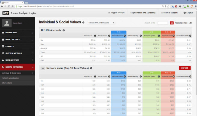 Ninja Metrics screen shot of dashboard.