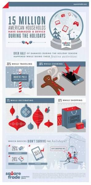 squaretrade infographic
