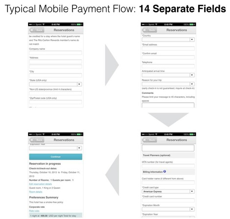 Mobile payment flow