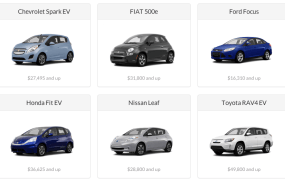 Tred offers six electric cars for you to test drive for free -- and it will even bring them to your door.