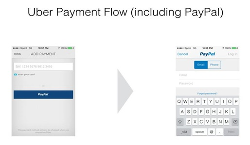 Uber payment flow
